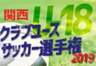 組合せ決定 クラ選U-18関西4/28~開催 | 2019年度第43回日本クラブユースサッカー選手権(U-18)大会 関西地域予選