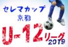 FC琉球アカデミー(U-9/U-10)セレクション 7/2他開催 2019年 沖縄