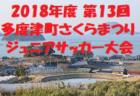 2018年度 第14回京都招待ユース(U-15)サッカー大会 優勝は三重県選抜!