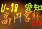 2019年度 高円宮杯 JFA U-18 愛知県1部リーグ  優勝は東海学園高校!参入戦出場決定!