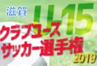 5/11 第7節結果掲載 プリンスリーグ九州 | 2019高円宮杯JFAU-18サッカープリンスリーグ 九州 次回6/22