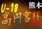 2019年度 U-13地域サッカーリーグ東海  優勝はアカデミー福島!