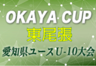 優勝は相東サッカー少年団  座間市チャンピオンカップ 6年生の部 | 2019年度 第16回座間市チャンピオンカップ 6年生の部 神奈川