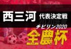 4/20,21結果速報 U-18和歌山ジャンプリーグ | 高円宮杯 JFA U-18サッカーリーグ2019 和歌山ジャンプリーグ