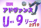 2019年度 ナショナルトレセンU-14 まとめ 前期メンバー掲載