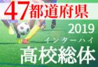 組合せ掲載 U-16キリンレモンカップ 4/19~21開催 | U-16キリンレモンカップ 2019(旧名:U15ニュージェネレーションカップ2018)