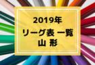 2019年度 サッカーカレンダー【山形県】年間スケジュール一覧