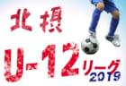 2019年度 福岡県リーグ表一覧