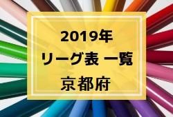 2019年度 京都府リーグ表一覧