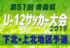 優勝はリバティーFC JAカップ4ブロック | 2019年度 第31回JA東京カップ 5年生大会 第4ブロック予選