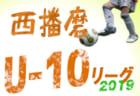 募集 GKトレセンU-13セレクション   2019年度 熊本県トレセン3種GK 一次セレクション U-13 4/20実施