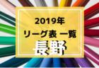 組合せ掲載5/3結果速報 キリン瀬戸チャレンジカップ   2019年度第2回キリン瀬戸チャレンジカップ