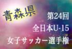 優勝は高知高校 高知県春季大会高校総体男子   2019年度第72回高知県高校体育大会男子インハイ予選