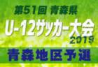 優勝はFC BLOOM 女子クラ選U-15福島 | 2019年度JFA第15回全日本U-15女子サッカー選手権福島県大会