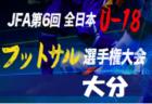 2019年度 広島県リーグ表一覧