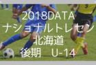 【トレセン分析】2018年度ナショナルトレセン後期(U-14)四国