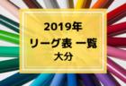 結果掲載 6/29 西区U10リーグ | 2019 西区U10リーグ 広島