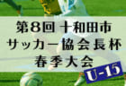 4/21結果速報 全日本U-18フットサル | 2019年度JFA第6回全日本U-18フットサル大会青森大会