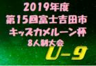 1部~3部結果募集中 高円宮杯U-18L 4/6.7 | 2019年度高円宮杯U-18サッカーリーグ2019宮崎