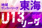 2019年度 高円宮杯 JFA U-18サッカーリーグ2019熊本 1部優勝はルーテル!