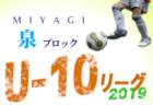 結果募集 U-10リーグ青葉 〜5/19 | JFA U-10サッカーリーグ2019 宮城 in 青葉ブロック