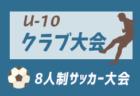 第9節 6/23結果情報募集 Iリーグ東海 | Independence League/インディペンデンスリーグ2019 TOKAI 次回6/23