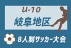 5/26組合わせ掲載 U-10岐阜地区大会 | 2019年度 第18回 8人制岐阜U-10地区大会