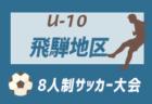 2019年度 第10回千葉県クラブユース(U-15)サッカー連盟 U-14リーグ  日程表や結果情報を募集しています!