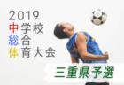 2019年度 U15プレナスなでしこアカデミーカップ2019  7/20,21結果掲載!