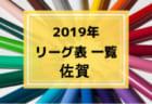 優勝は浜名 静岡西部地区インハイ | 2019年度 静岡県高等学校総合体育大会 西部地区大会 インターハイ