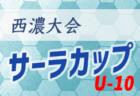 優勝はFC琉球 第14回沖縄ファミリーマートカップ宜野湾市地区大会