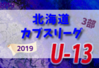 優勝はMalaysia Warriors!2019年度 U12 J-GREEN SAKAI GLOBAL CUP(大阪府)