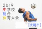 最終節結果一部更新5/19 宇河地域リーグ戦 前期 U-10  | JFA U-10サッカーリーグ2019 in 栃木 宇河地域リーグ戦 前期