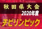 組合せ掲載 チビリン秋田県大会 6/1開幕 | 2020年度 チビリンピック秋田県大会