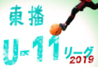 FC.レガッテジュニアユース体験練習会12月開催! 2020年度大分県