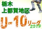 2019芳賀地区リーグU-12 栃木 結果速報!11/16