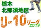 2019年度第14回北海道女子サッカーリーグ 優勝は文教大学明清高校!