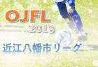 9/1結果掲載 2019-2020 アイリスオーヤマ プレミアリーグ福島 U-11
