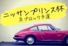 8/17,18結果速報 2019年度 高円宮杯JFA U-15サッカーリーグ福島