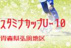 2019年度第10回 EXILE CUP(エグザイルカップ) 九州大会1熊本県会場 優勝はロアッソ