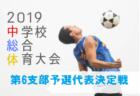優勝はFCボア益田 2019年度JFAバーモントカップ第29回全日本U-12フットサル選手権大会 島根県大会