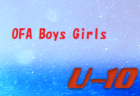 決勝戦メンバー掲載 熊本インハイ予選男子 U-18 優勝は大津 | 2019年度 熊本県高校総体サッカー競技 男子 インターハイ
