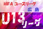 結果掲載!7/20.7/21 2019HiFAユースリーグU-13 広島 次回8/31.9/1