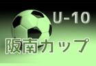 8/3結果募集 2019 相双U-15サッカーリーグ 福島