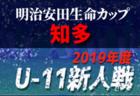 2019第8回東北海道高校ユース新人(U-17)サッカー大会 十勝地区予選 優勝は帯広北高校 !
