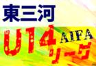 高円宮杯JAF U-18サッカーリーグ2019鹿児島県トップリーグ 1部・2部リーグ 最終結果掲載