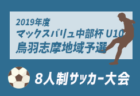 SAGAWA SHIGA FOOTBALL ACADEMY ジュニアユース セレクション11/24,12/7開催!2020年度 滋賀県