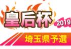 2019年度 清水CUP・JAしみず杯 第21回清水レディースカップサッカー大会 U-15の部 優勝は東海大翔洋中!