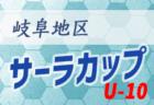 2019第39回長崎市スポーツ少年団本部長旗交流サッカー大会 優勝はフラックス!!