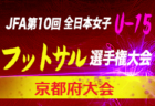 7/20.7/21 結果速報!高円宮杯JFAU-18サッカーリーグ2019広島
